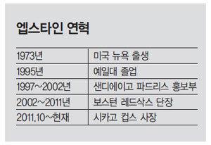 미국 메이저리그의 '엄친아' 테오 엡스타인 시카고 컵스 사장