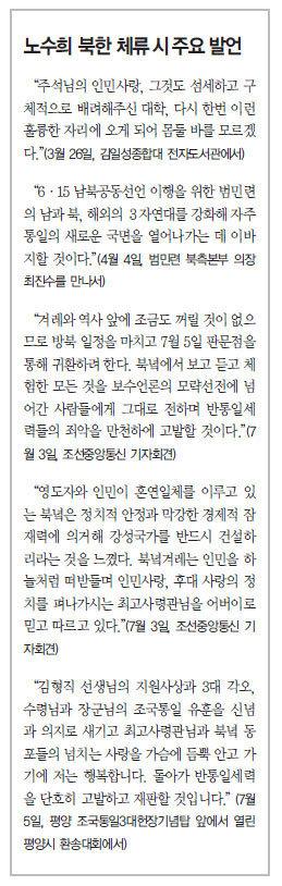"""""""위대한 김정은 동지 만세! 김정일 영원히 우리와 함께 계신다"""""""