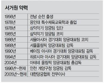 서거원 대한양궁협회 전무