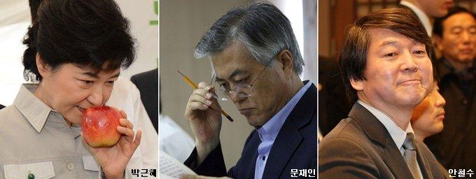 朴-文-安 '3자 방정식' 골몰