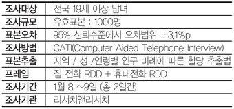 """""""수요관리·발전·송배전, 한전 중심으로 일원화해야"""""""
