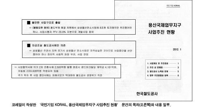 """""""2010년 삼성 손뗄때 중단했어야…'정치적 파장' 겁나 연장하다 손실 급증"""""""