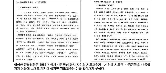 교수 논문 베껴도 '통과' 교수 지도 논문 베껴도 '통과'