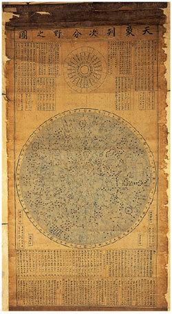 알렉산드리아에서 조선까지 1400년의 문명 대이동