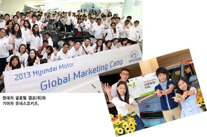 현대기아차 '유스(Youth) 마케팅' 날갯짓