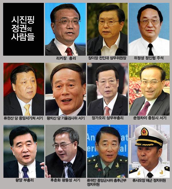 한국과 궁합 맞는 온건개혁파가 대세 군부 장악 못하고 관료사회 저항에 직면
