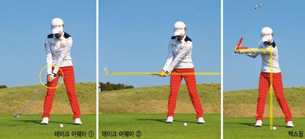 김효주 프로의 퍼펙트 스윙