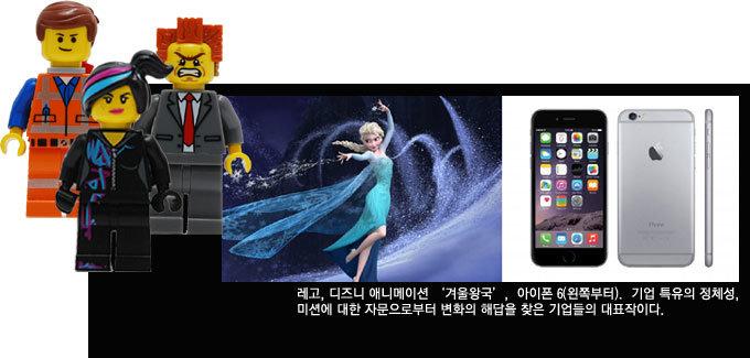 도요타, 레고, 디즈니, 애플 위기를 기회로 업어친 기업들