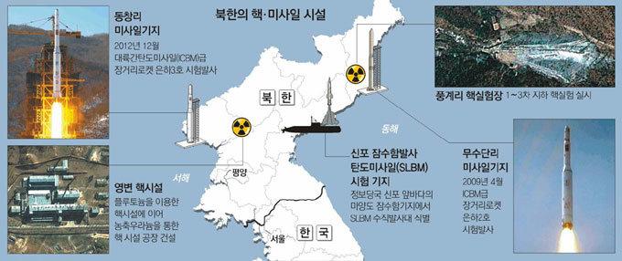 """""""잠수함 美 본토 접근해 핵 공격 남조선 타격은 '주체포'로 충분"""""""