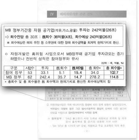 """""""핑계 댈 생각은 없지만…최경환·윤상직에게 물어보라""""(김두우 前 청와대 홍보수석)"""