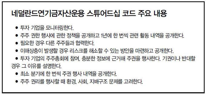"""""""헤지펀드 공격 막으려면 주주 품는 '순리경영' 을"""""""