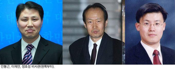 """""""황교안 총리 '친박 차기주자' 테스트 중"""""""