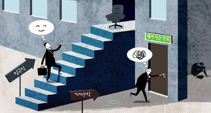 빚의 일상화, 무감각화 미래를 저당 잡히다