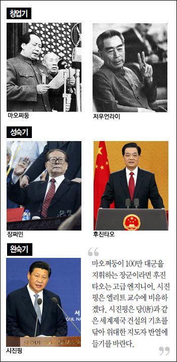 남북한 코뚜레 꿴 중국 느슨히 잡되 끊지 않는다
