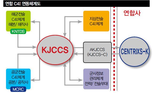 돈 쓰고 정보 못 받고  말뿐인 韓美 정보 공조
