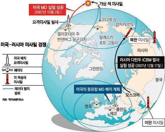 강대국 체스판에 올려진 한국