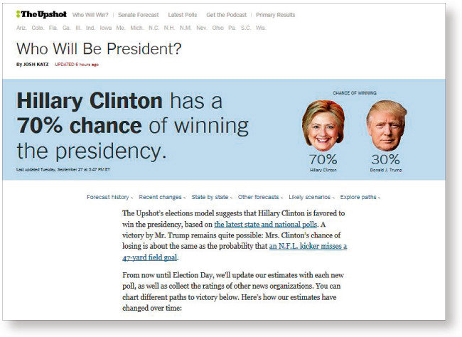 美 대선 예측, 백가쟁명의 이유