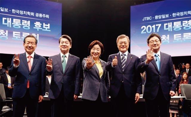 TK 정당 지지율 한국당 1위 탈환의 의미