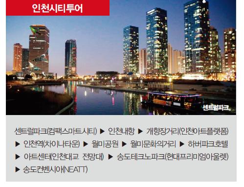 """""""빚 2조7600억 상환…  이제 '부자 인천'으로 놀러 오라"""""""