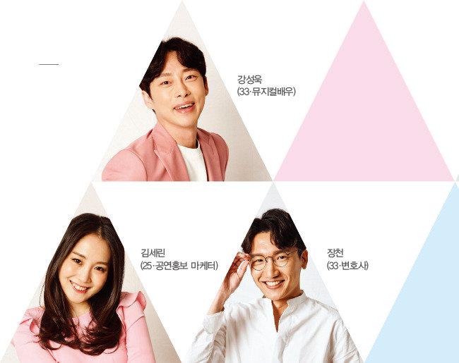 채널A '하트시그널' 군심(軍心) 홀린 '연애 바이블'