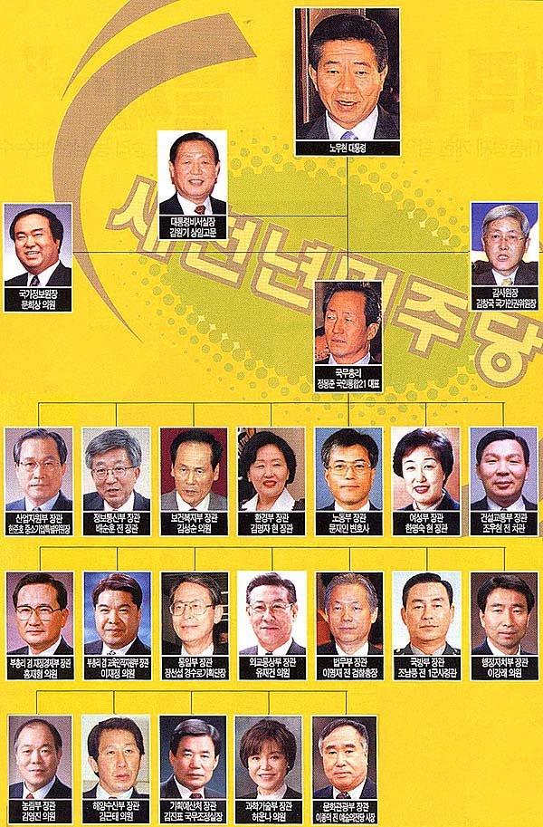 """총리 """"박근혜 vs 정몽준"""""""