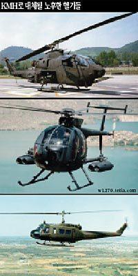 KMH(한국형 다목적 헬기), 띄울 것이냐 말 것이냐