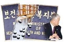 복지부 관료들 '막가파식 7일 천하'