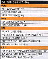 행정부 자리 싸움 네오콘 KO승