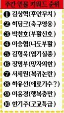 박지성·이영표 4강 견인 外