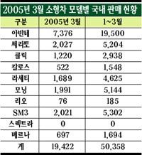 """""""그댈 위해 …"""" 女心 유혹 마케팅"""