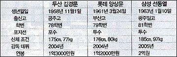 '명장 三國志'가 있소이다!