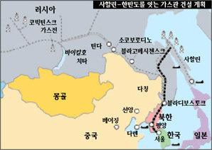 """러 """"삼각 經協 다양한 카드 준비"""""""