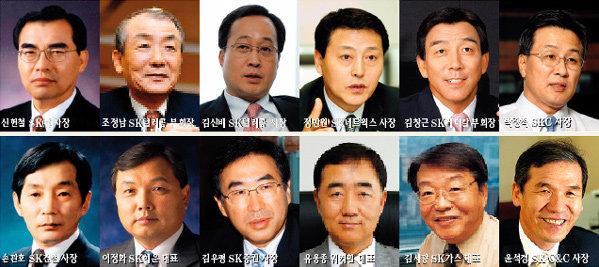 CEO 평균 54세 … 순혈주의 No!