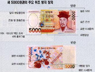 """새 5000원권 위조? """"그까이 꺼 뭐"""""""