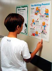 영어만 익히는 조기유학 초등학교 4~5학년이 적기