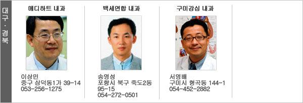 심장질환 및 고혈압 전문 병·의원
