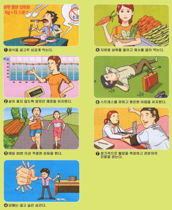 고혈압 예방하는 7가지 생활수칙