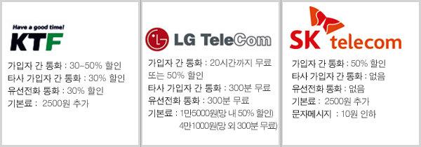 클릭 품만 팔아도 통신요금이 '쏘~옥'
