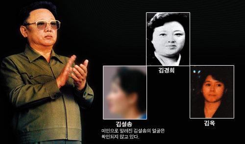 김정일의 여인들 누구 입김 센가