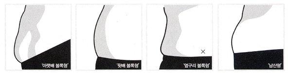 올 봄 '배짱 완소남' 도전장!