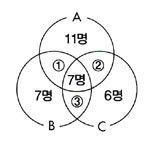 초등학생 수학문제 어른들은 풀 수 있나요?