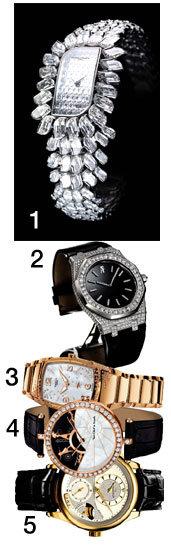 New luxury Watch Show