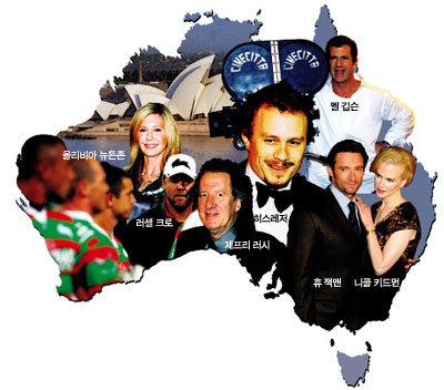 """""""I love Australia"""""""