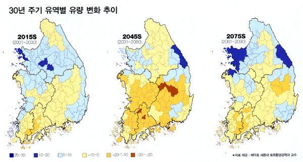 2045년, 물 없는 나라 대한민국
