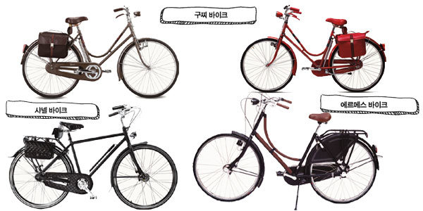 최근 '대세'가 된 자전거 모델들, 인기에는 이유가 있다