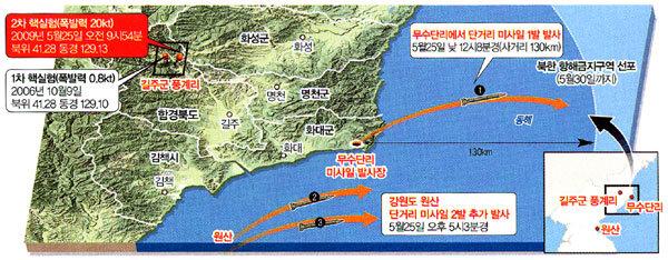 北, 차기 도발은 ICBM(대륙간 탄도미사일) 발사?