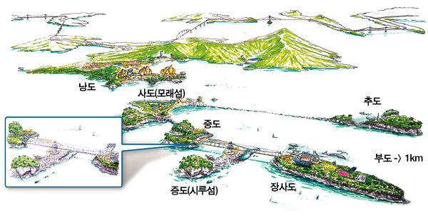여수 앞 7개 섬 대형 테마파크로 조성