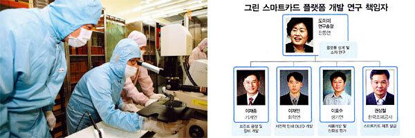 미래 한국 먹여살릴 기술 확보 과학자 드림팀이 떴다