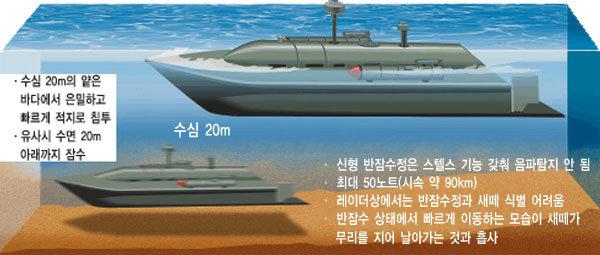 미군 기뢰… 아군 오폭… 북한 어뢰? 천안함 침몰 미스터리