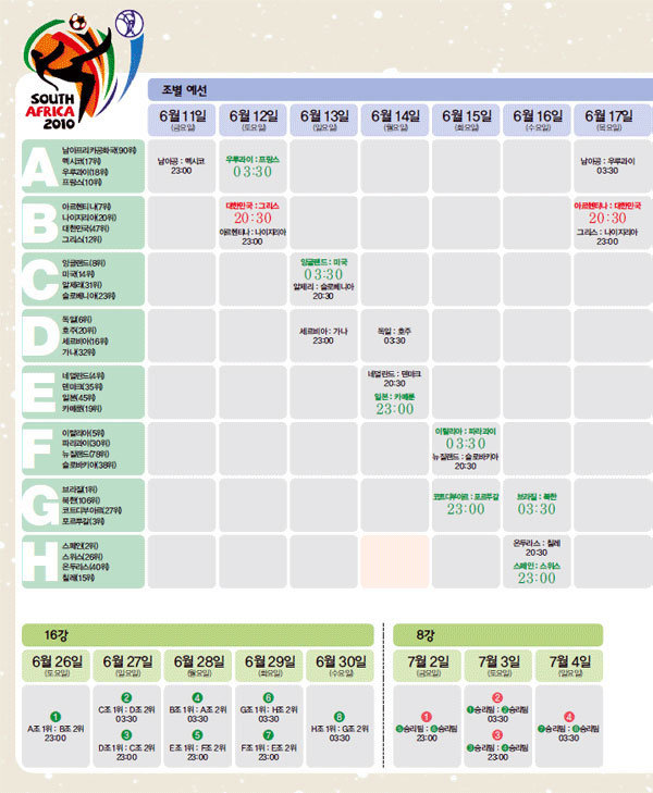 2010 월드컵 일정표